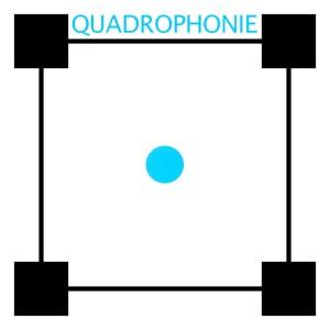 Quadrophonie